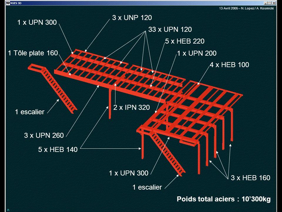 Poids total aciers : 10'300kg