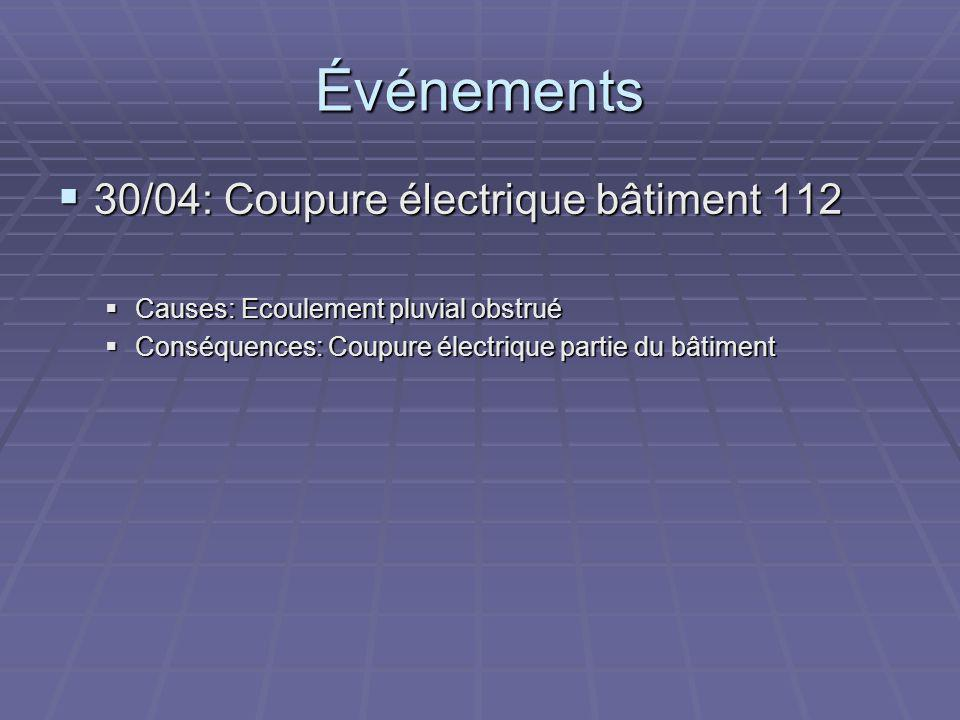Événements 30/04: Coupure électrique bâtiment 112