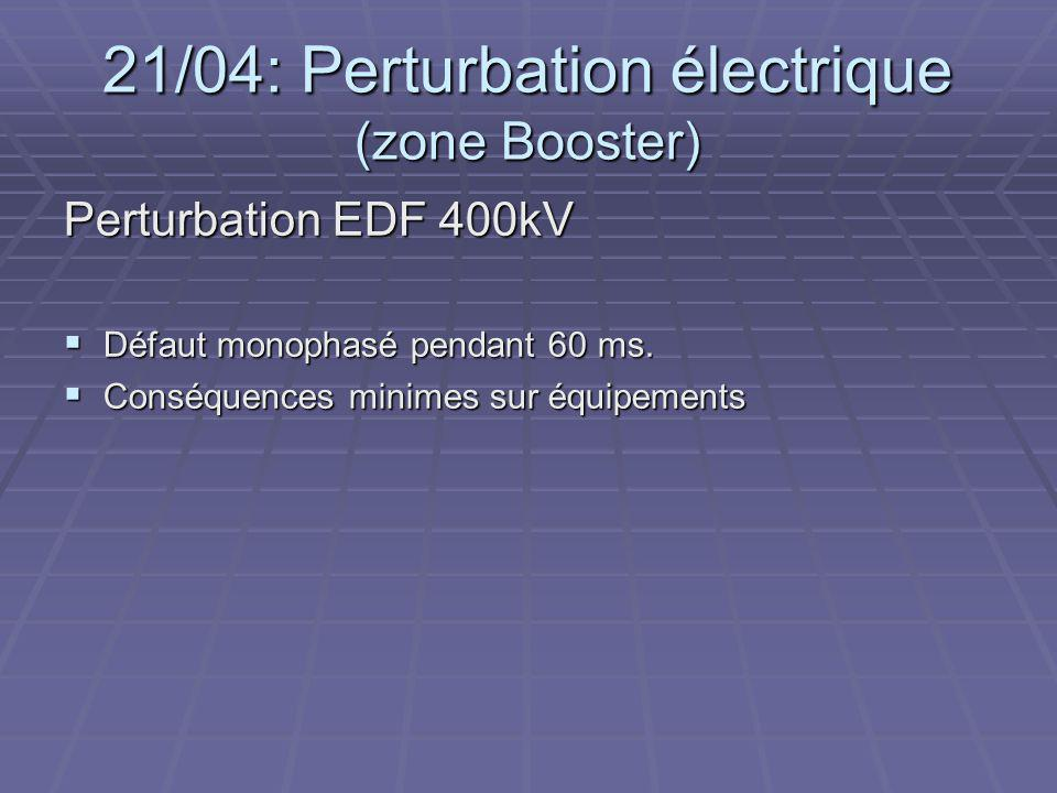 21/04: Perturbation électrique (zone Booster)