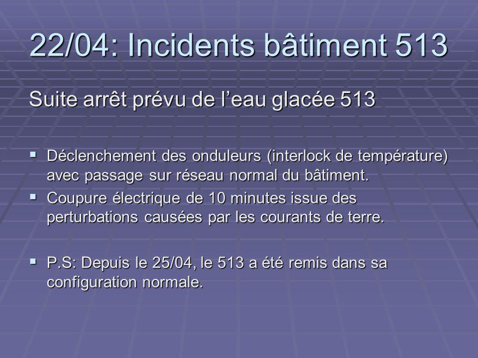 22/04: Incidents bâtiment 513 Suite arrêt prévu de l'eau glacée 513