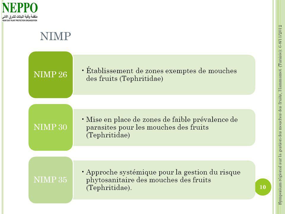 NIMP Établissement de zones exemptes de mouches des fruits (Tephritidae) NIMP 26.
