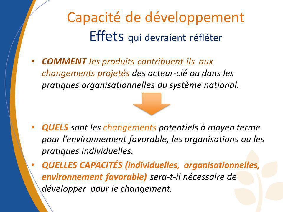 Capacité de développement Effets qui devraient réfléter
