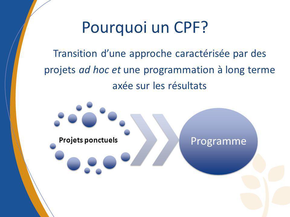 Pourquoi un CPF Programme