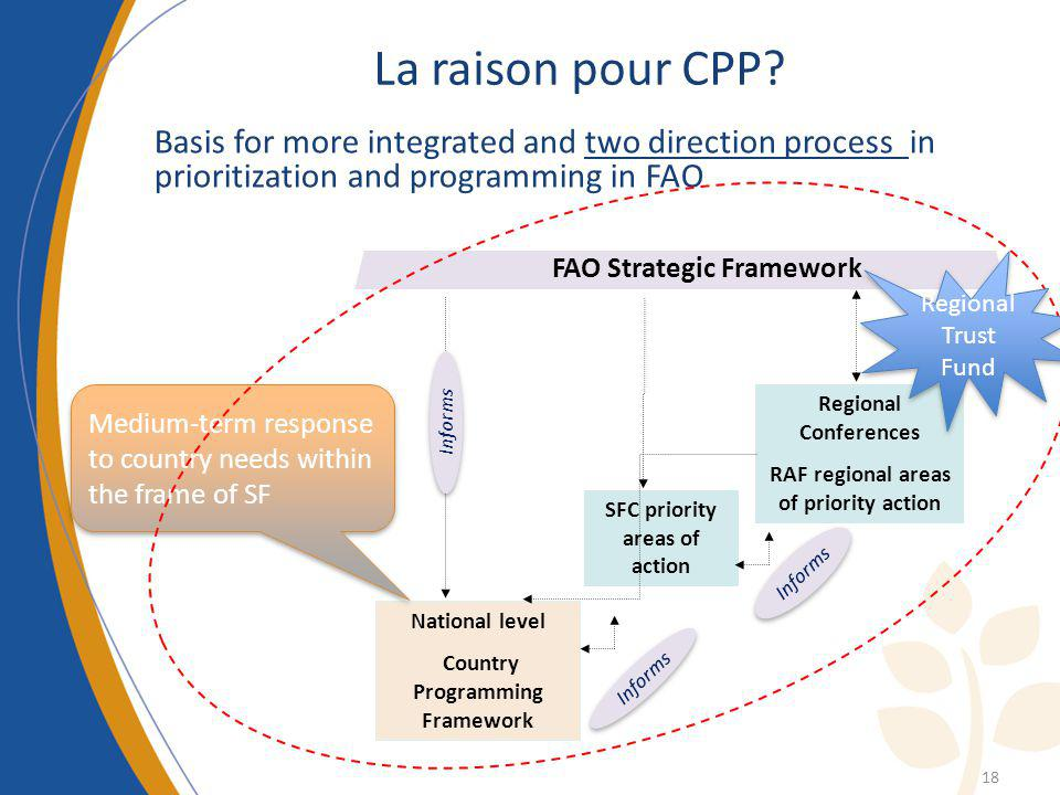 La raison pour CPP Basis for more integrated and two direction process in prioritization and programming in FAO.