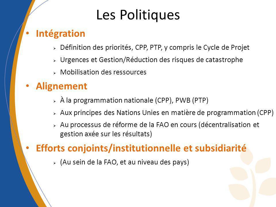 Les Politiques Intégration Alignement