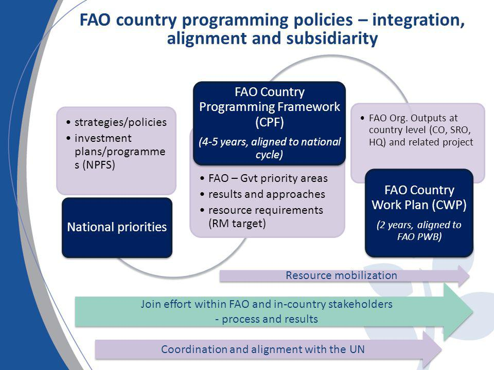 FAO country programming policies – integration, alignment and subsidiarity