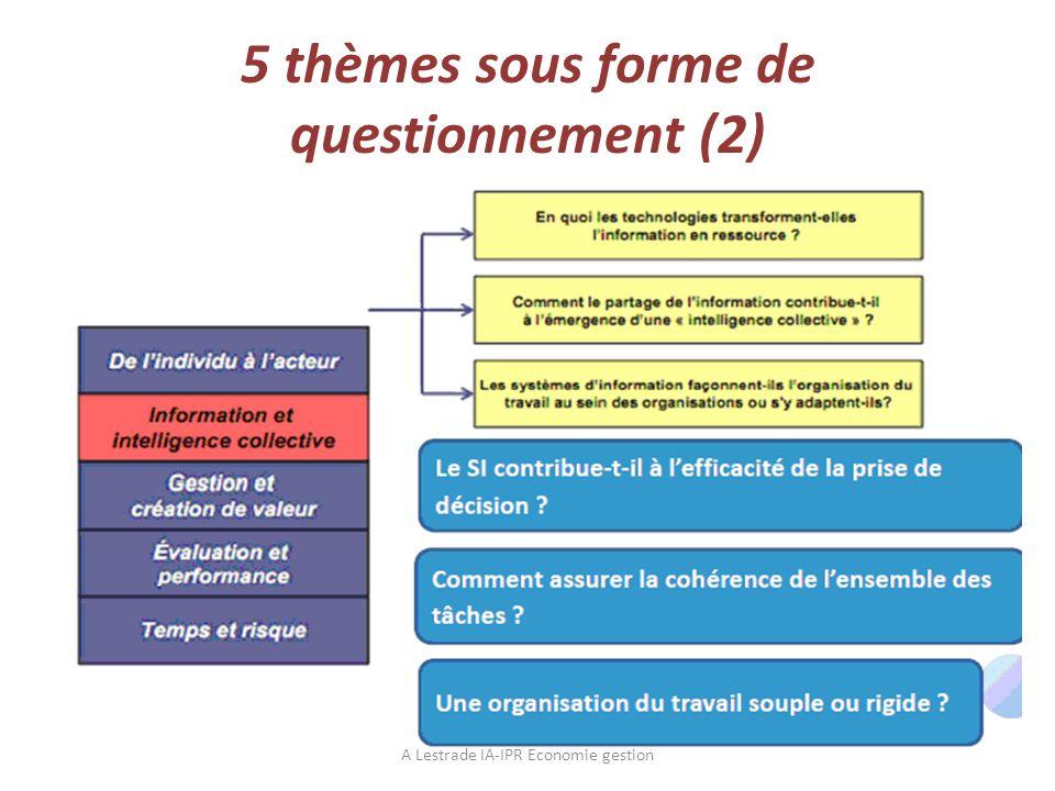 5 thèmes sous forme de questionnement (2)