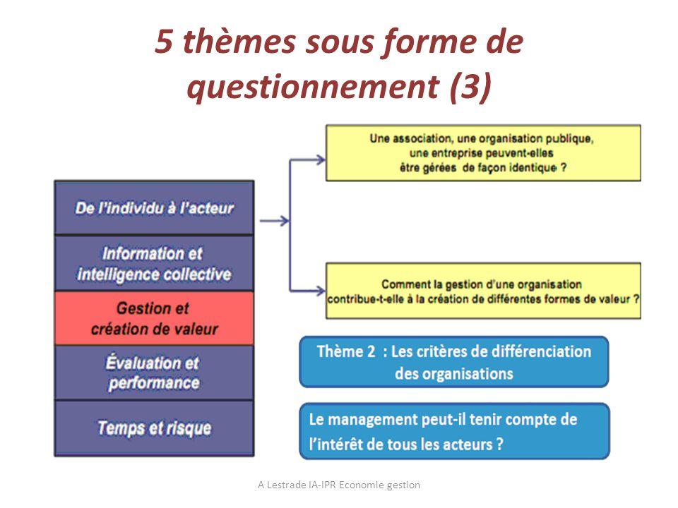 5 thèmes sous forme de questionnement (3)