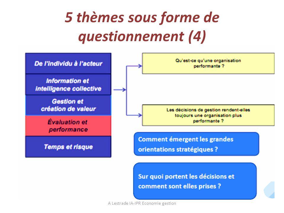 5 thèmes sous forme de questionnement (4)