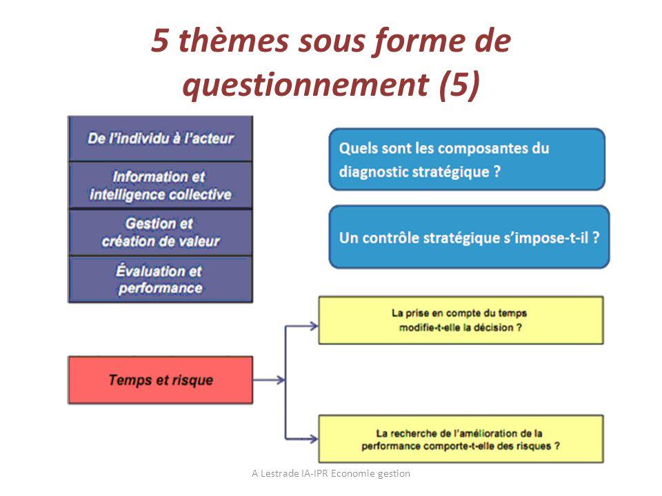 5 thèmes sous forme de questionnement (5)