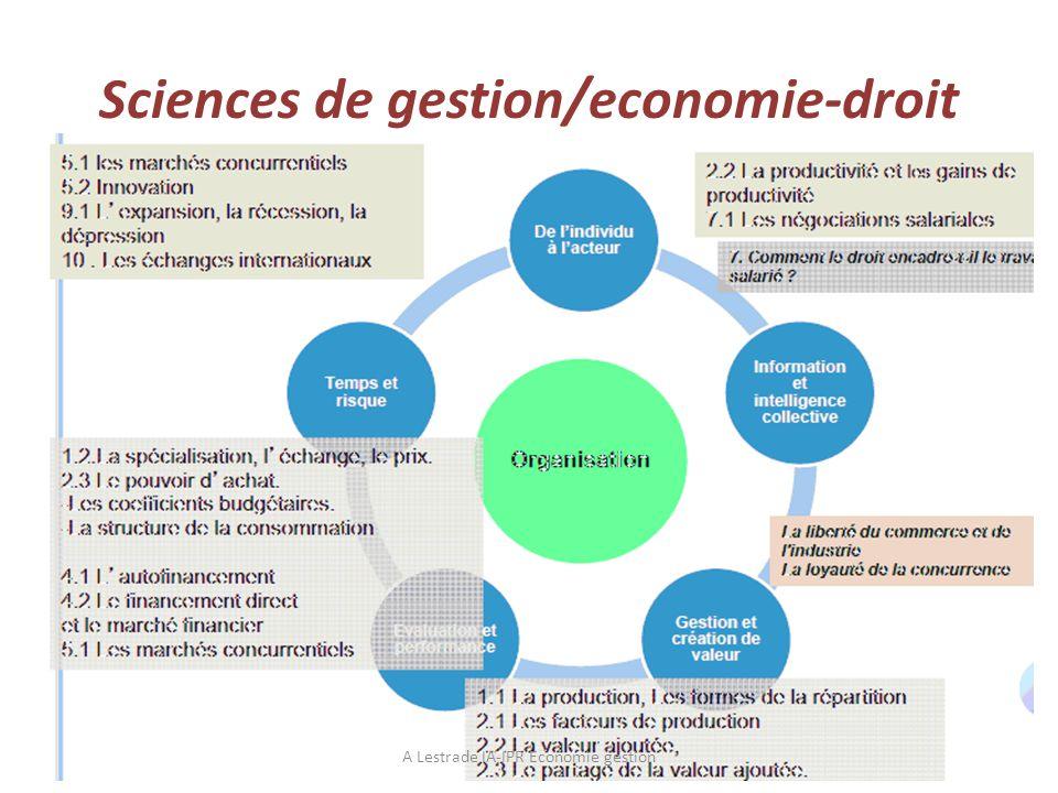 Sciences de gestion/economie-droit