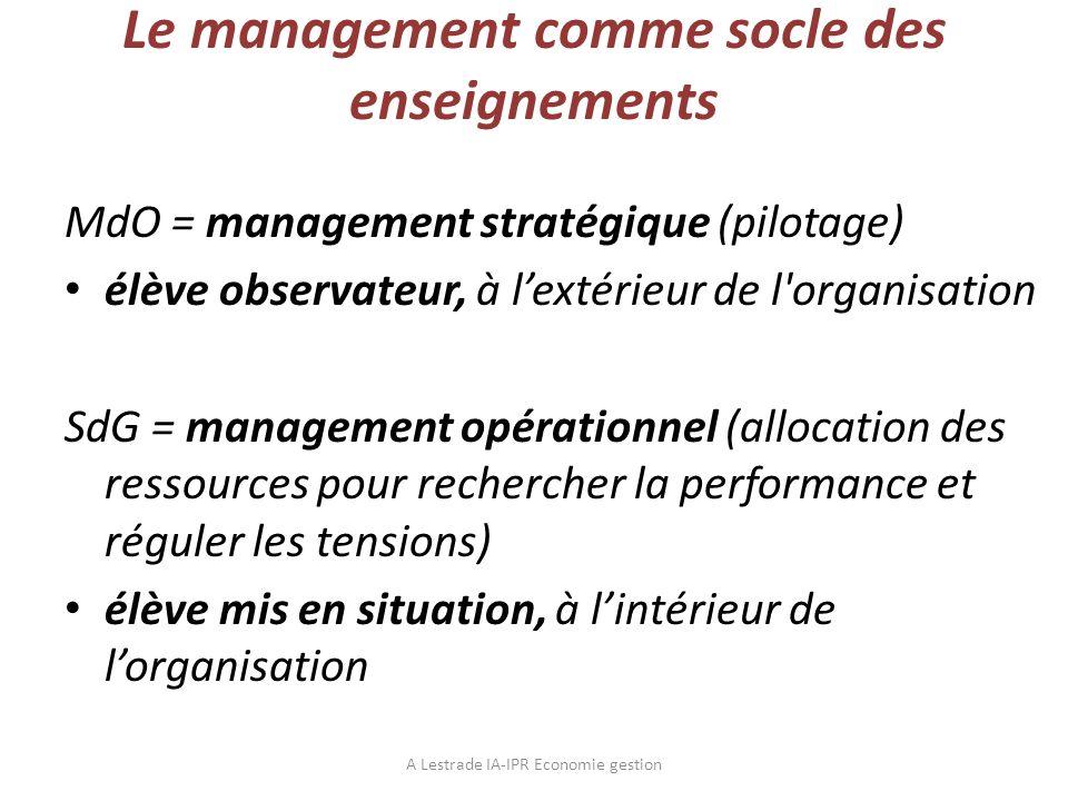 Le management comme socle des enseignements
