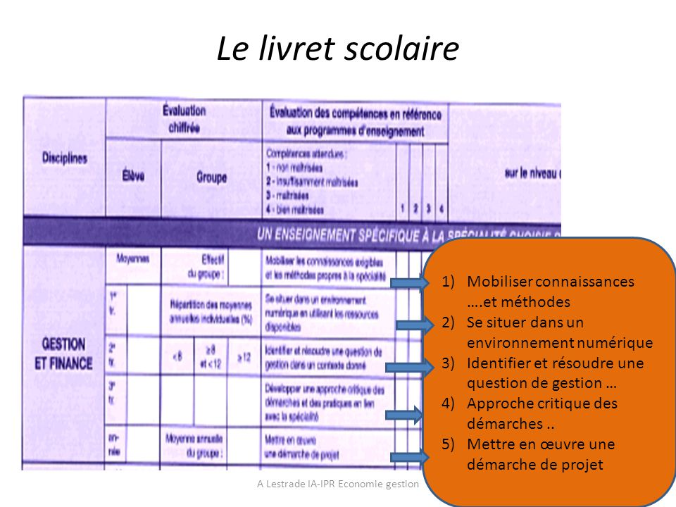 A Lestrade IA-IPR Economie gestion