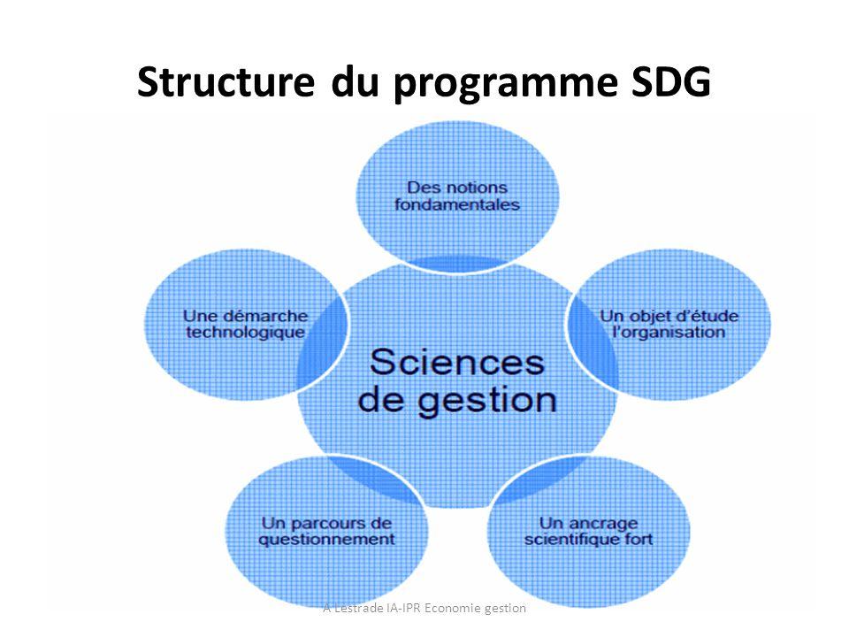 Structure du programme SDG