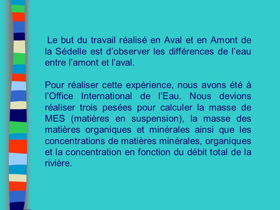 Le but du travail réalisé en Aval et en Amont de la Sédelle est d'observer les différences de l'eau entre l'amont et l'aval.