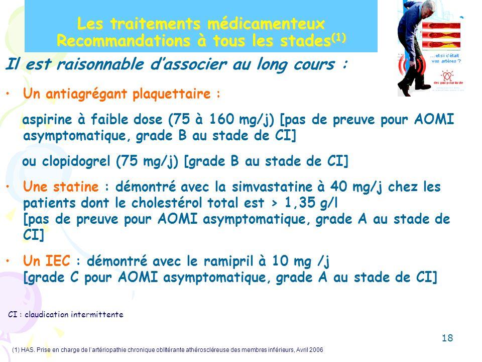 Les traitements médicamenteux Recommandations à tous les stades(1)