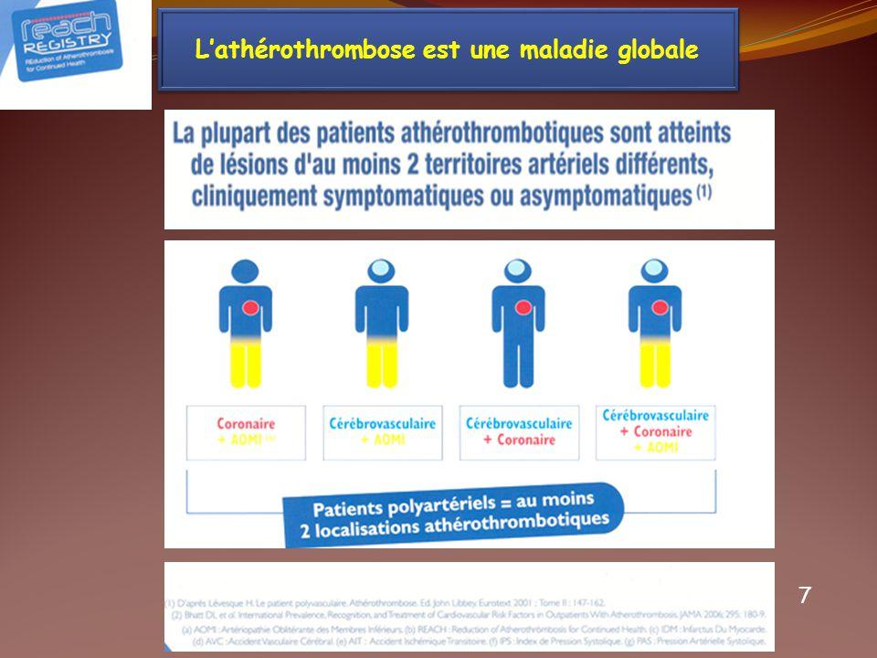 L'athérothrombose est une maladie globale