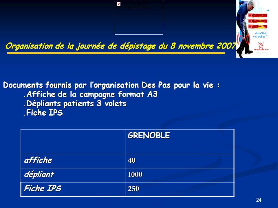 Organisation de la journée de dépistage du 8 novembre 2007