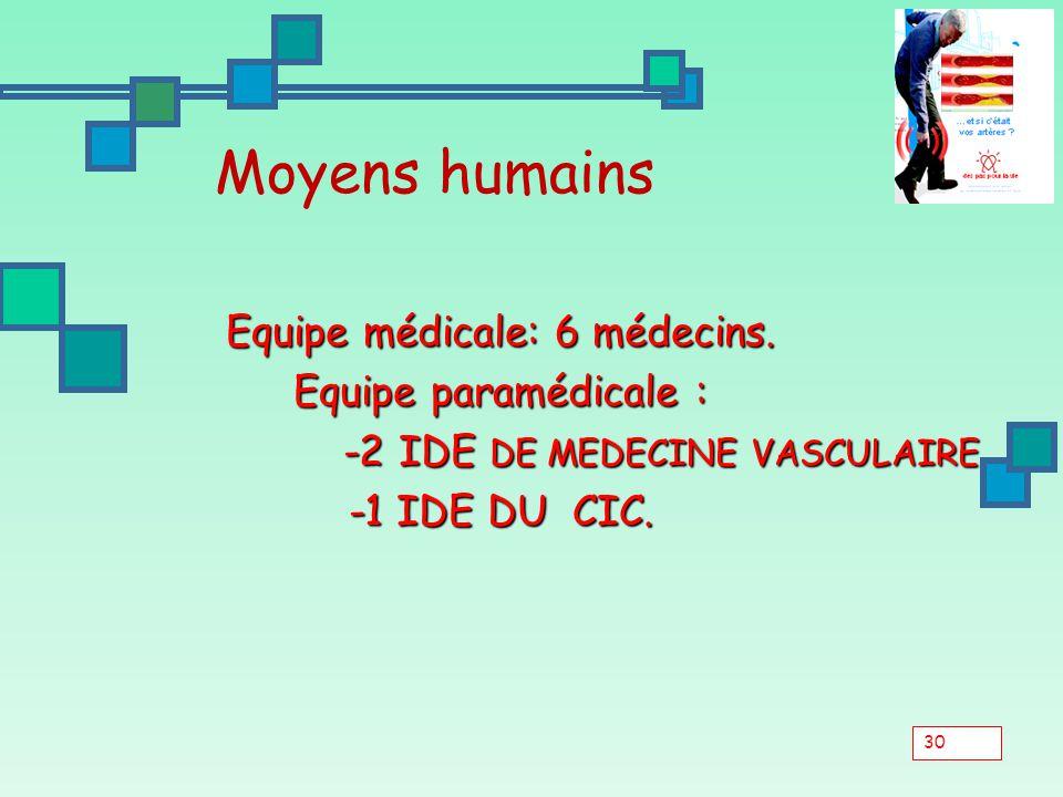 Moyens humains Equipe médicale: 6 médecins. Equipe paramédicale :