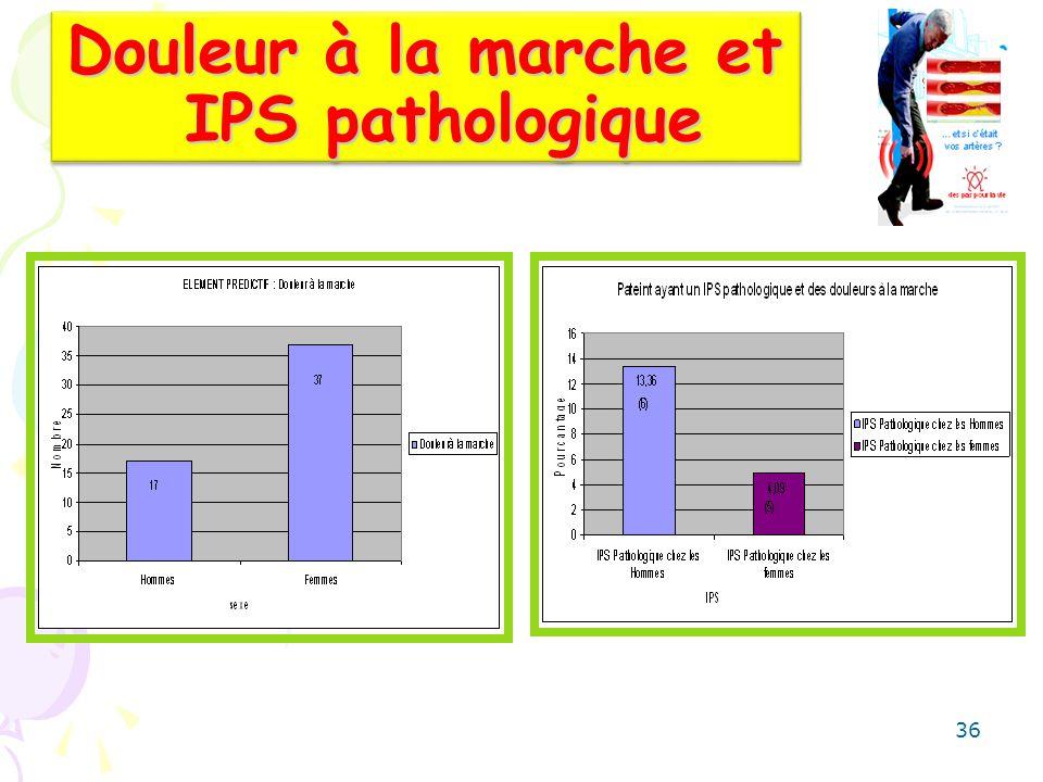 Douleur à la marche et IPS pathologique