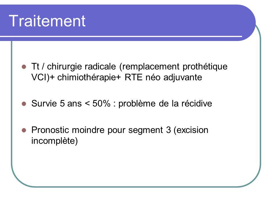 Traitement Tt / chirurgie radicale (remplacement prothétique VCI)+ chimiothérapie+ RTE néo adjuvante.