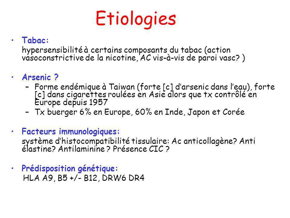 Etiologies Tabac: hypersensibilité à certains composants du tabac (action vasoconstrictive de la nicotine, AC vis-à-vis de paroi vasc )