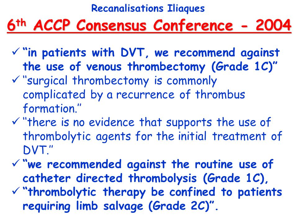 6th ACCP Consensus Conference - 2004