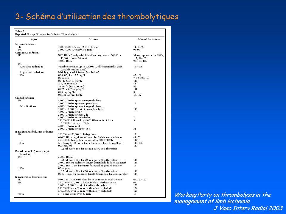 3- Schéma d'utilisation des thrombolytiques