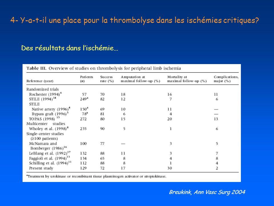 4- Y-a-t-il une place pour la thrombolyse dans les ischémies critiques