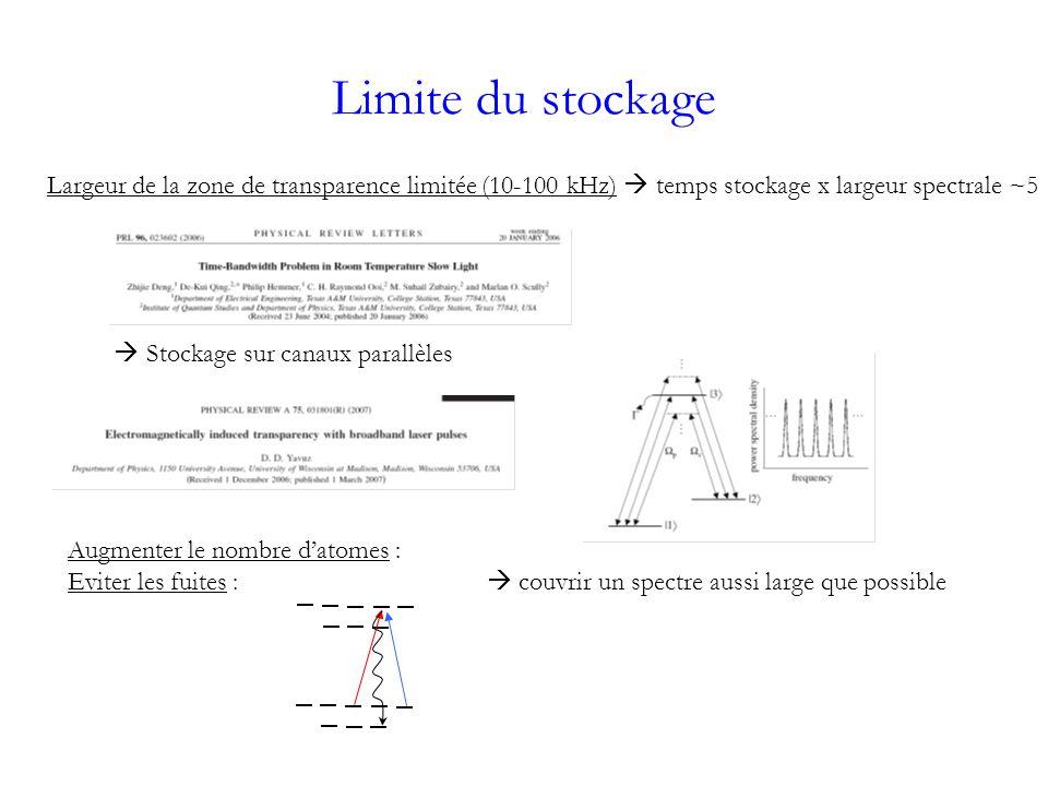 Limite du stockage Largeur de la zone de transparence limitée (10-100 kHz)  temps stockage x largeur spectrale ~5.