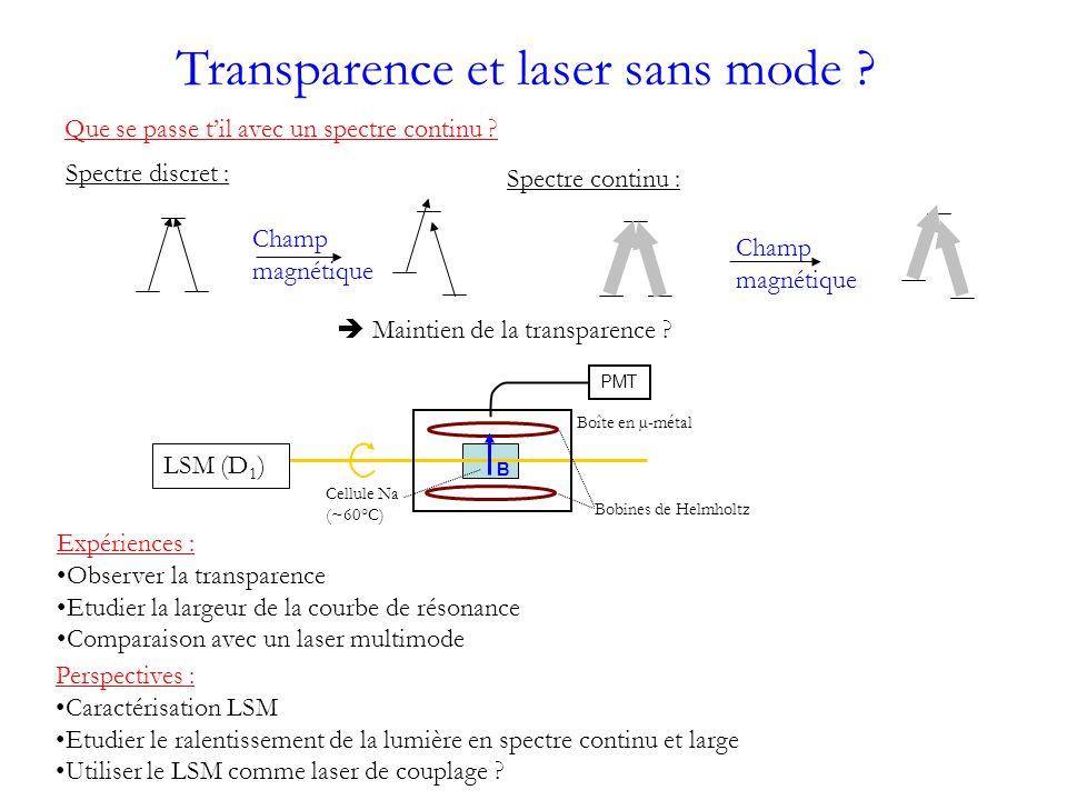 Transparence et laser sans mode