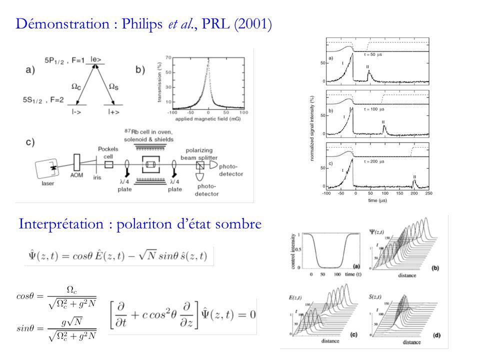 Démonstration : Philips et al., PRL (2001)