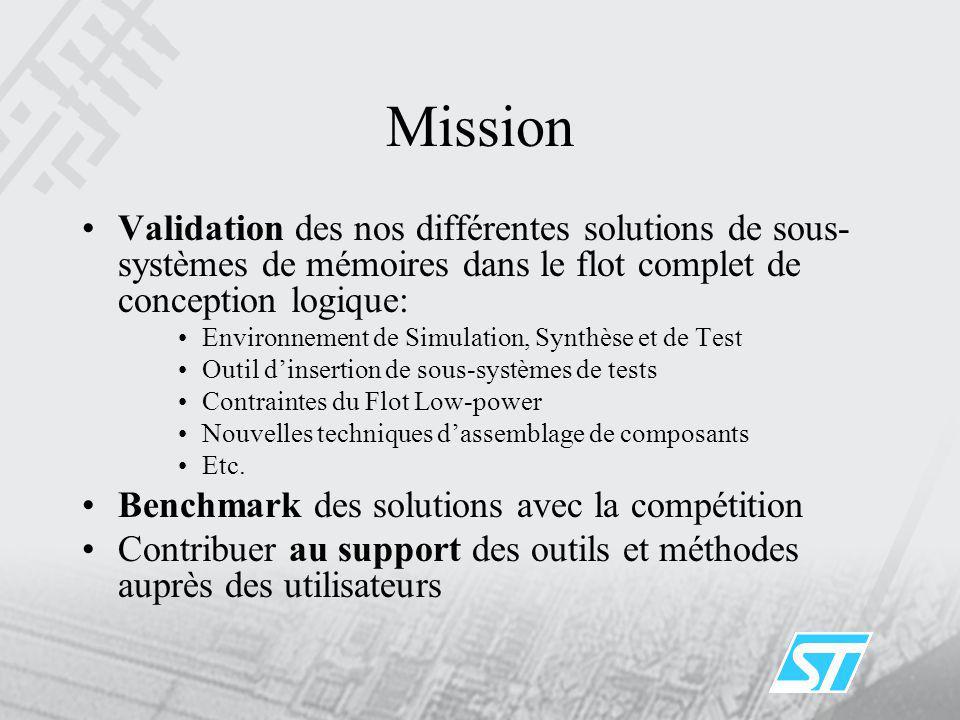 Mission Validation des nos différentes solutions de sous-systèmes de mémoires dans le flot complet de conception logique: