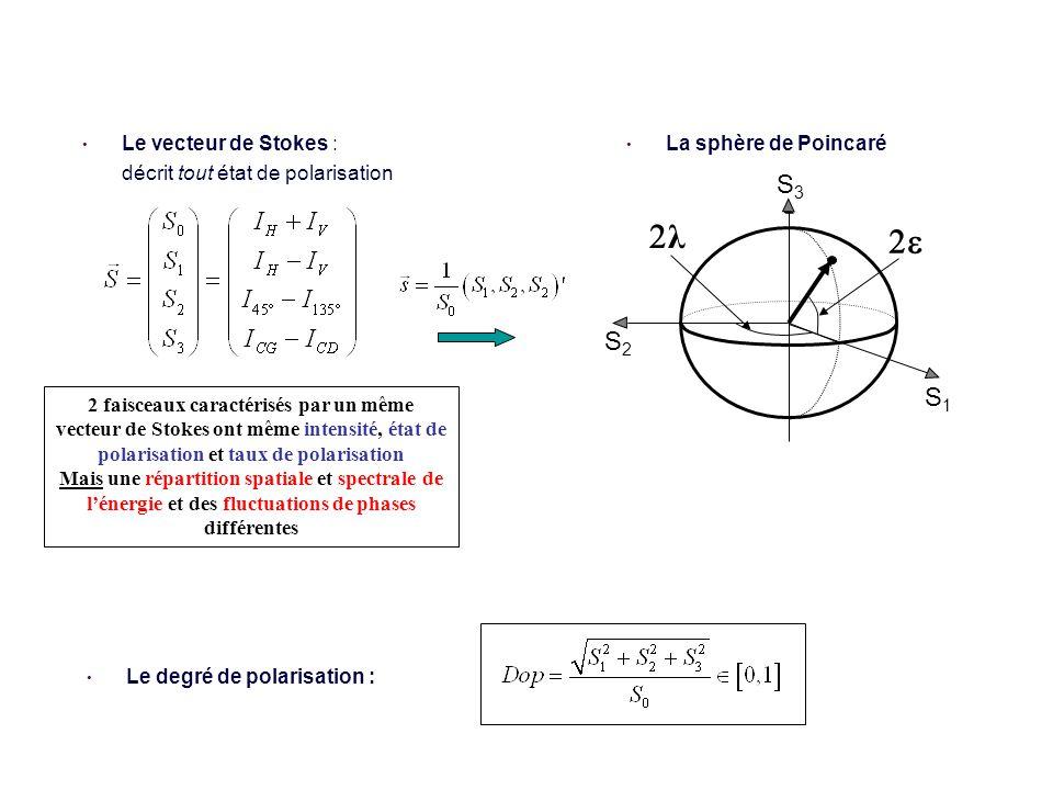 Rappel théorique : le formalisme de Stokes-Mueller