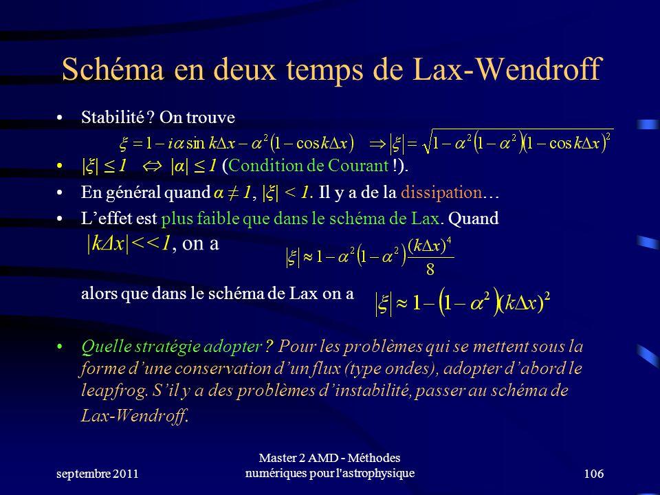 Schéma en deux temps de Lax-Wendroff