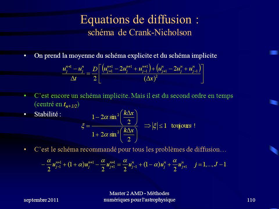 Equations de diffusion : schéma de Crank-Nicholson