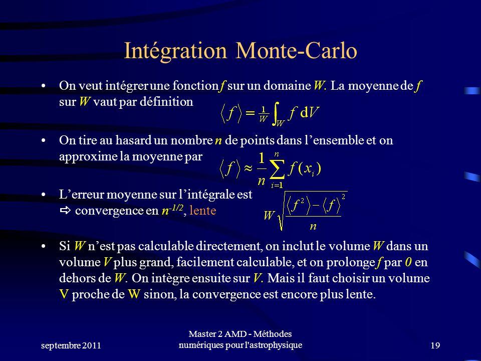 Intégration Monte-Carlo