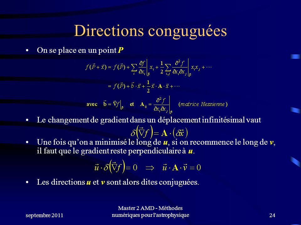 Directions conguguées