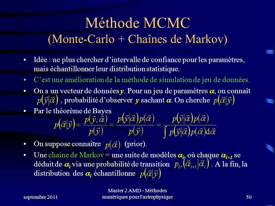 Méthode MCMC (Monte-Carlo + Chaînes de Markov)