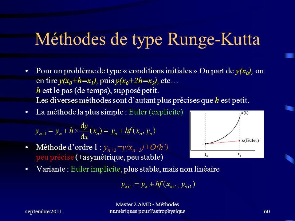 Méthodes de type Runge-Kutta