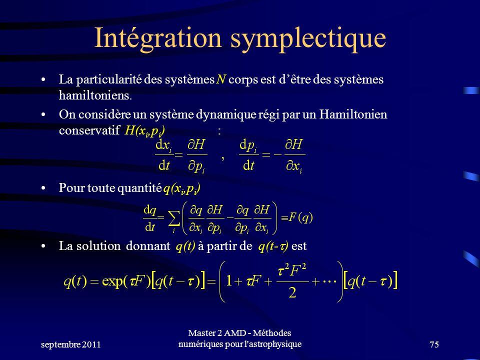 Intégration symplectique