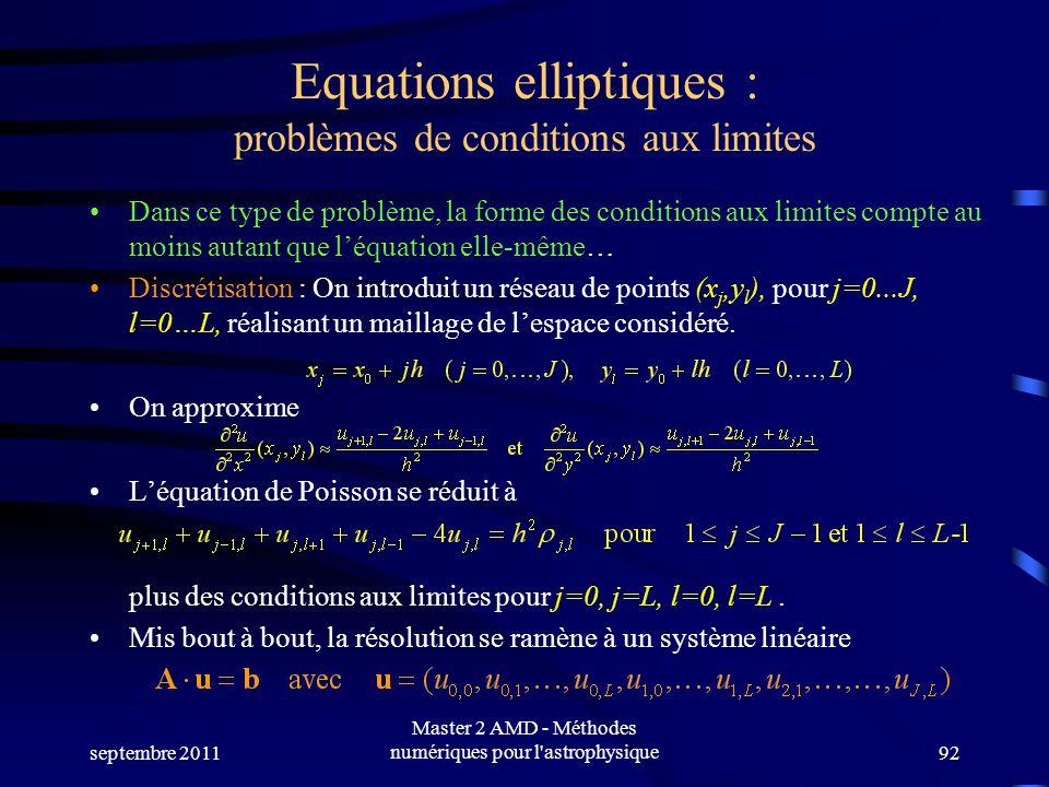 Equations elliptiques : problèmes de conditions aux limites