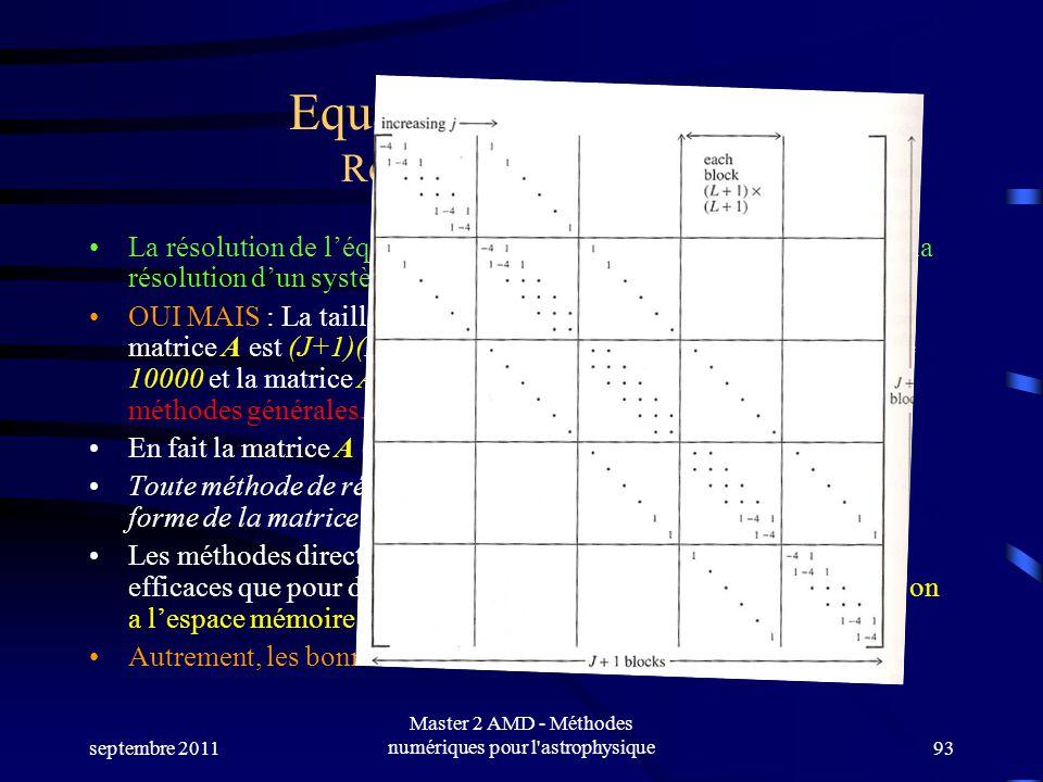 Equations elliptiques : Résolution du système