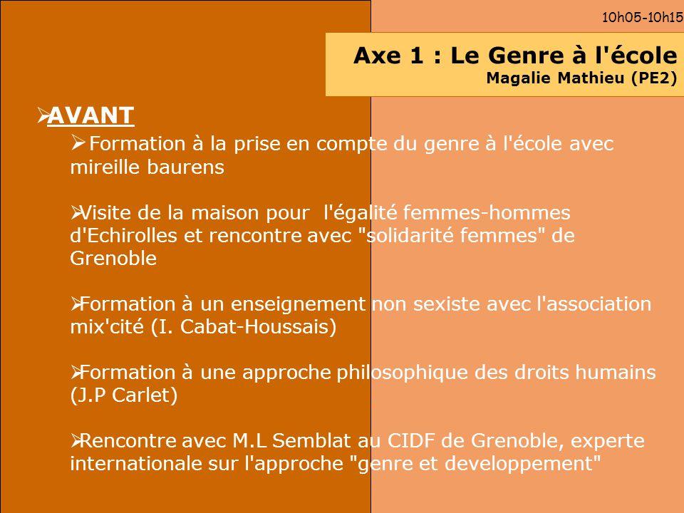 Axe 1 : Le Genre à l école Magalie Mathieu (PE2)