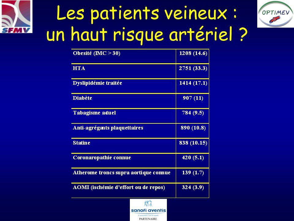 Les patients veineux : un haut risque artériel
