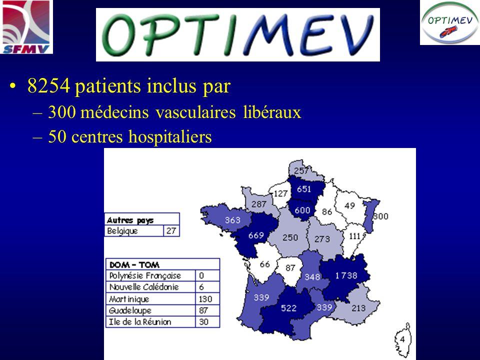 8254 patients inclus par 300 médecins vasculaires libéraux