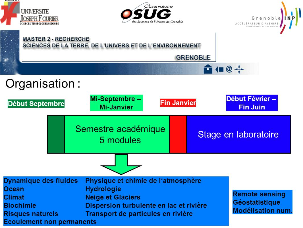 Organisation : Semestre académique 5 modules Stage en laboratoire