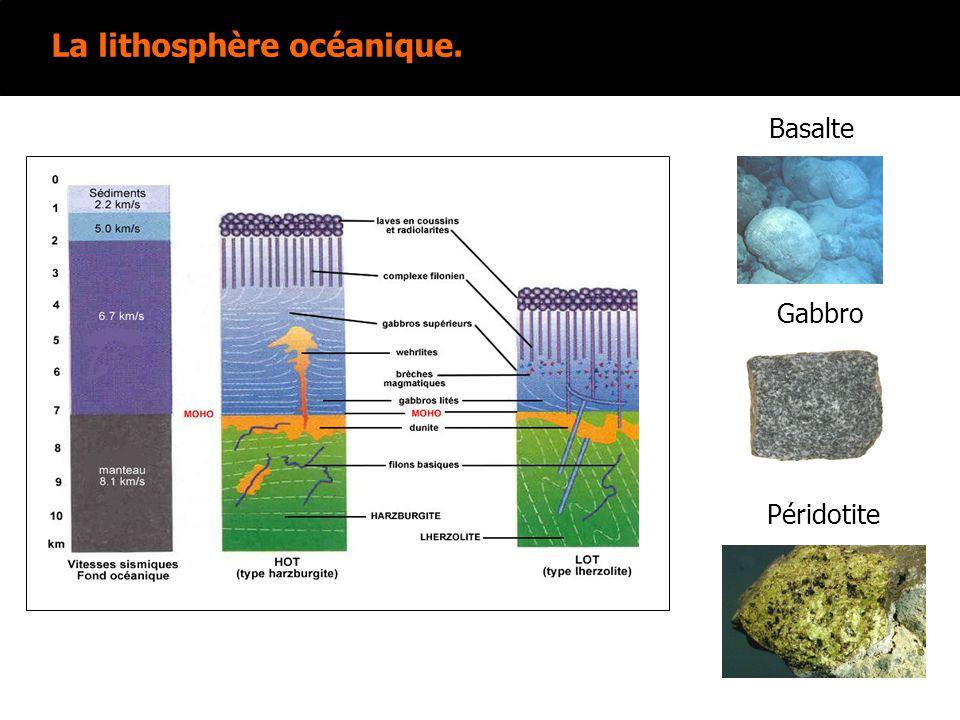 La lithosphère océanique.