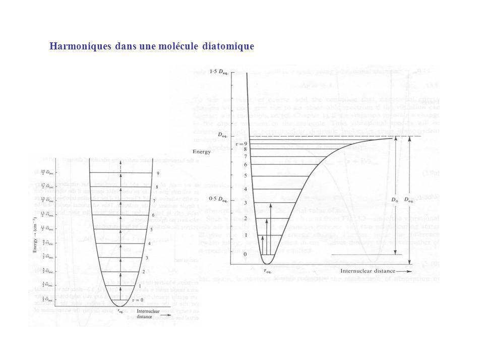 Harmoniques dans une molécule diatomique