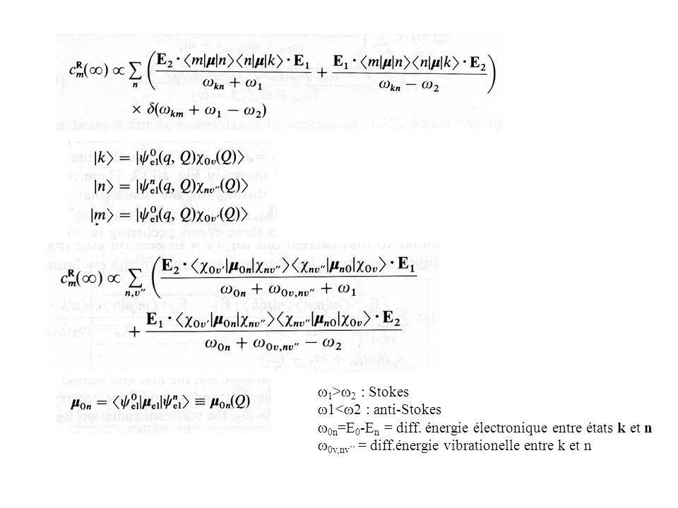w1>w2 : Stokes w1<w2 : anti-Stokes. w0n=E0-En = diff.